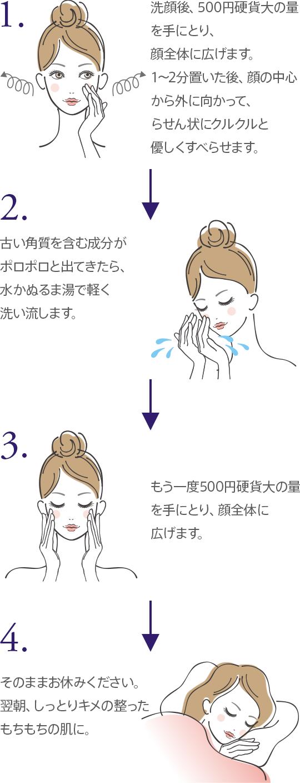1.洗顔後、500円硬貨大の量を手にとり、顔全体に広げます。1~2分置いた後、顔の中心から外に向かって、らせん状にクルクルと優しくすべらせます。 2.古い角質を含む成分がポロポロと出てきたら、水かぬるま湯で軽く洗い流します。 3.もう一度500円硬貨大の量を手にとり、顔全体に広げます。 4.そのままお休みください。翌朝、しっとりキメの整ったもちもちの肌に。