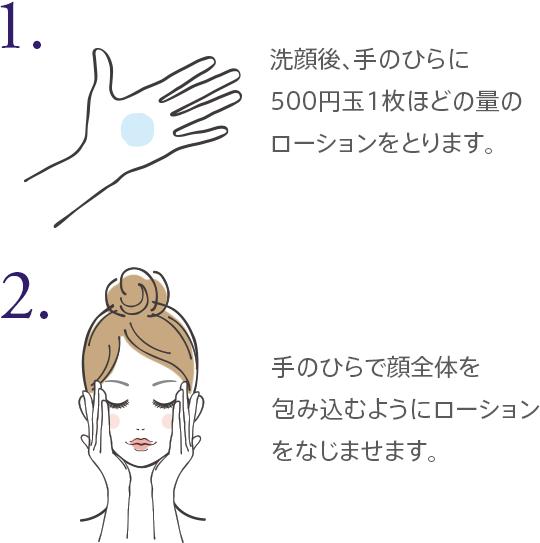 1.洗顔後、手のひらに500円玉1枚ほどの量のローションをとります。 2.手のひらで顔全体を包み込むようにローションをなじませます。